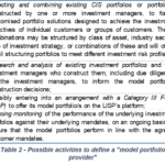 Defining and understanding different activities performed under a discretionary investment mandate